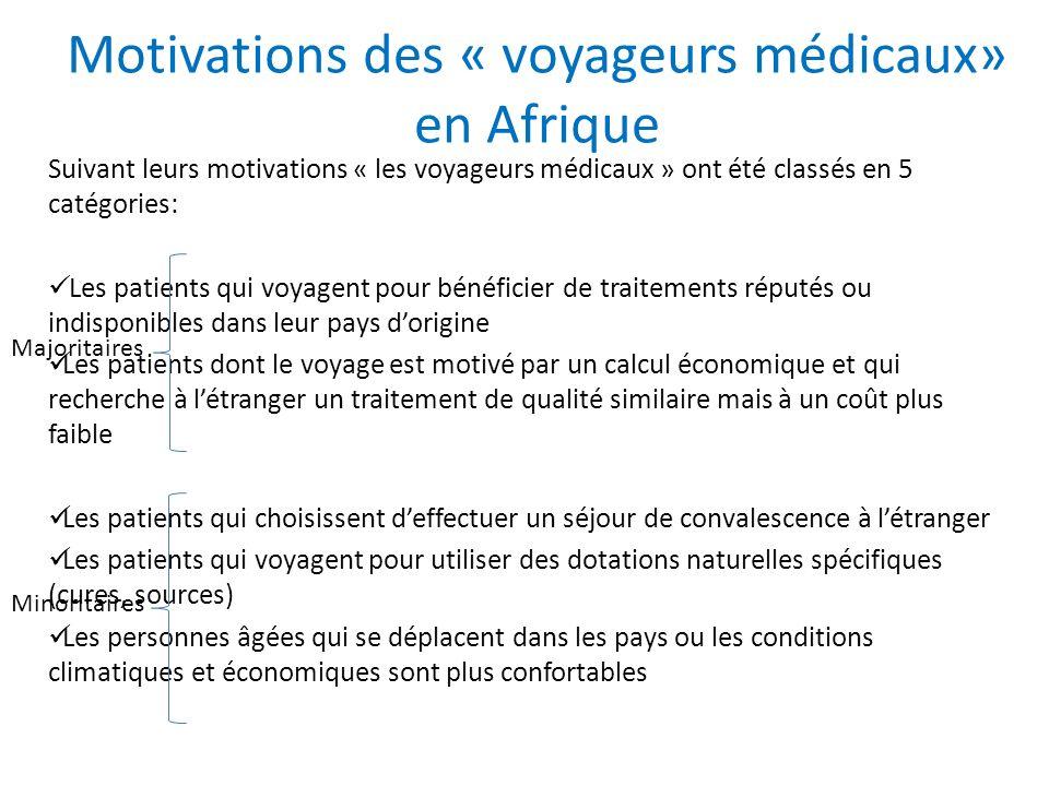 Motivations des « voyageurs médicaux» en Afrique Suivant leurs motivations « les voyageurs médicaux » ont été classés en 5 catégories: Les patients qu