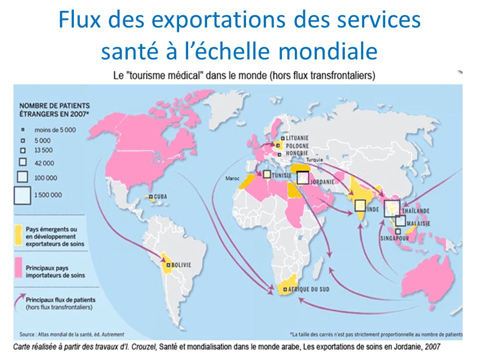 Flux des exportations des services santé à léchelle mondiale