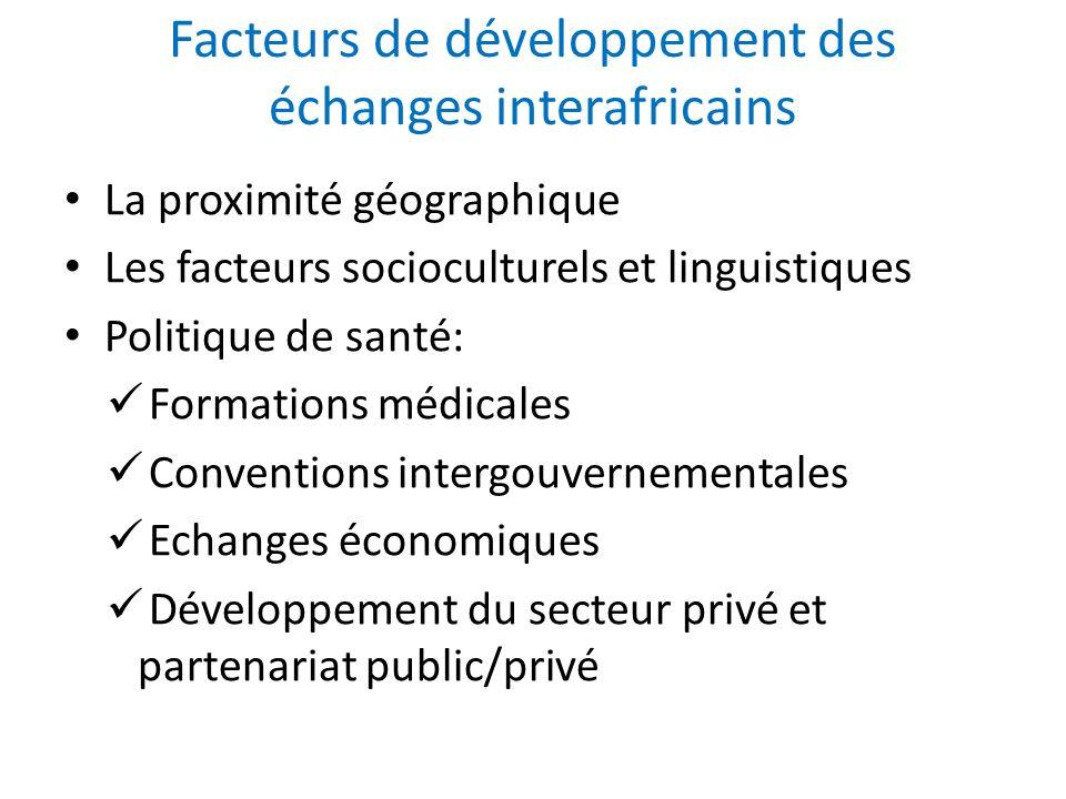 La proximité géographique Les facteurs socioculturels et linguistiques Politique de santé: Formations médicales Conventions intergouvernementales Echa