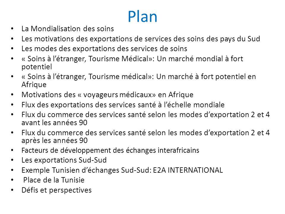 Plan La Mondialisation des soins Les motivations des exportations de services des soins des pays du Sud Les modes des exportations des services de soi
