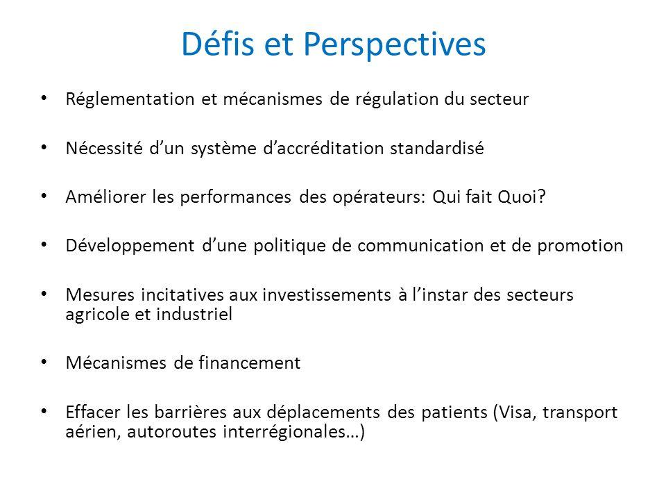 Réglementation et mécanismes de régulation du secteur Nécessité dun système daccréditation standardisé Améliorer les performances des opérateurs: Qui