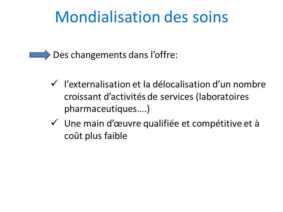 Mondialisation des soins Des changements dans loffre: lexternalisation et la délocalisation dun nombre croissant dactivités de services (laboratoires