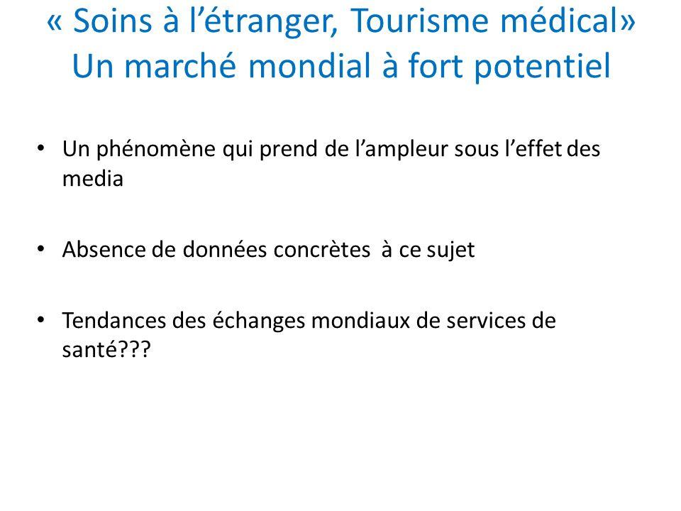 « Soins à létranger, Tourisme médical» Un marché mondial à fort potentiel Un phénomène qui prend de lampleur sous leffet des media Absence de données