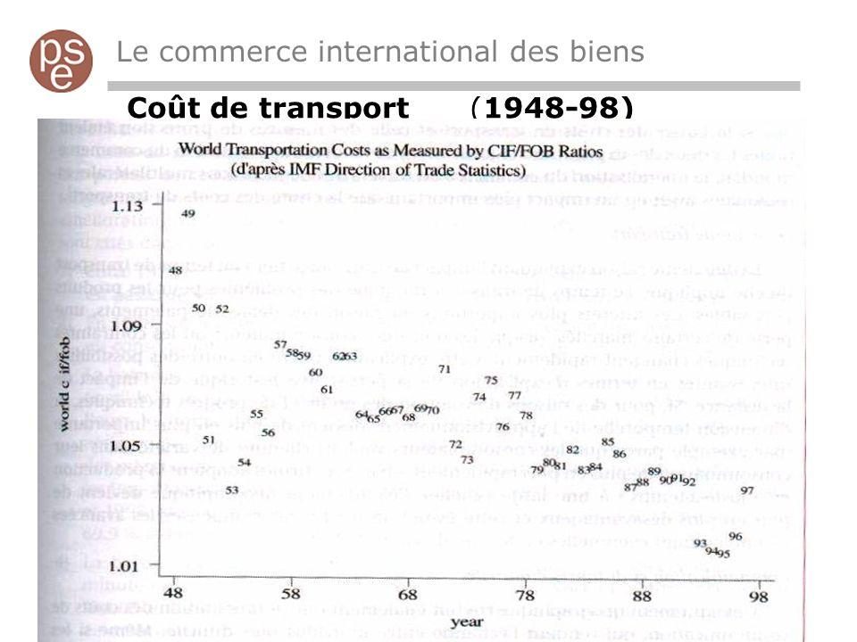 Le commerce international des biens Coût de transport (1948-98)