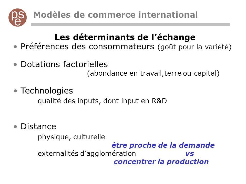 Les déterminants de léchange Modèles de commerce international Préférences des consommateurs (goût pour la variété) Dotations factorielles (abondance