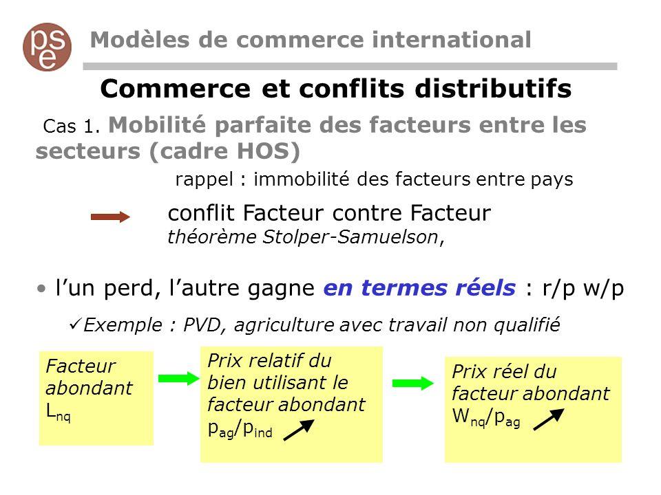 Commerce et conflits distributifs Modèles de commerce international Cas 1. Mobilité parfaite des facteurs entre les secteurs (cadre HOS) rappel : immo