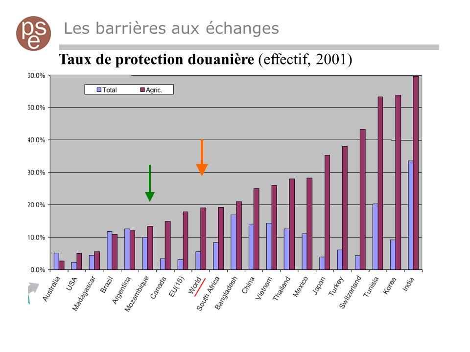 Les barrières aux échanges Taux de protection douanière (effectif, 2001)