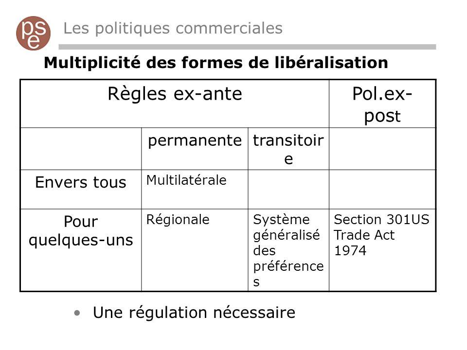 Les politiques commerciales Multiplicité des formes de libéralisation Règles ex-antePol.ex- pos t permanentetransitoir e Envers tous Multilatérale Pou