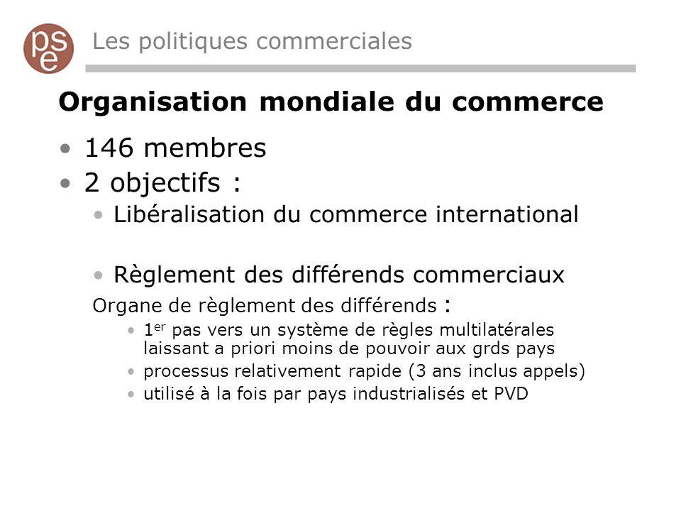Organisation mondiale du commerce 146 membres 2 objectifs : Libéralisation du commerce international Règlement des différends commerciaux Organe de rè