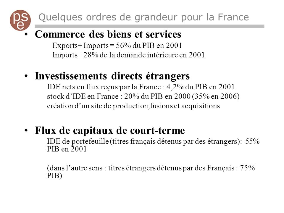 Quelques ordres de grandeur pour la France Commerce des biens et services Exports+ Imports = 56% du PIB en 2001 Imports= 28% de la demande intérieure