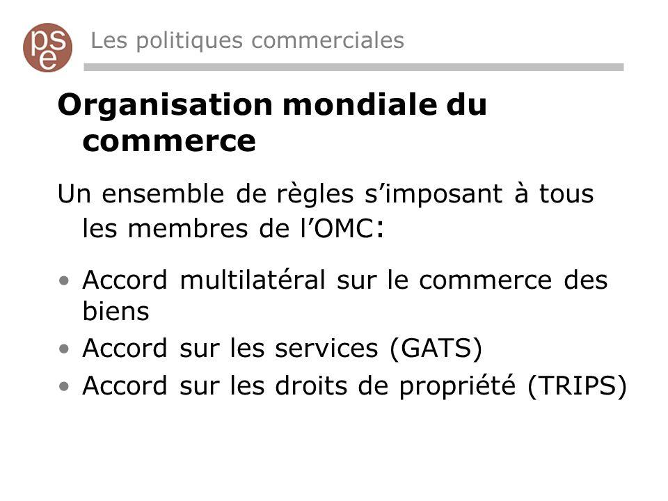 Organisation mondiale du commerce Un ensemble de règles simposant à tous les membres de lOMC : Accord multilatéral sur le commerce des biens Accord su