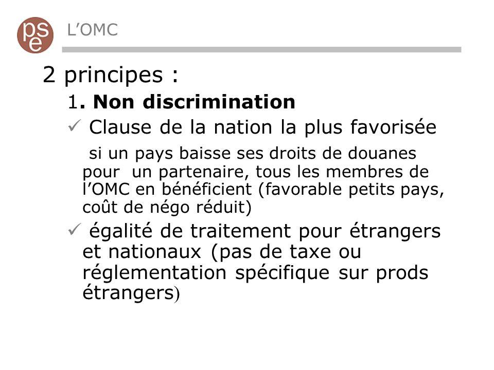 2 principes : 1. Non discrimination Clause de la nation la plus favorisée si un pays baisse ses droits de douanes pour un partenaire, tous les membres