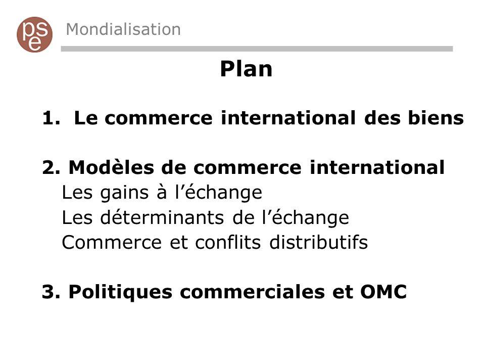 Plan Mondialisation 1.Le commerce international des biens 2. Modèles de commerce international Les gains à léchange Les déterminants de léchange Comme