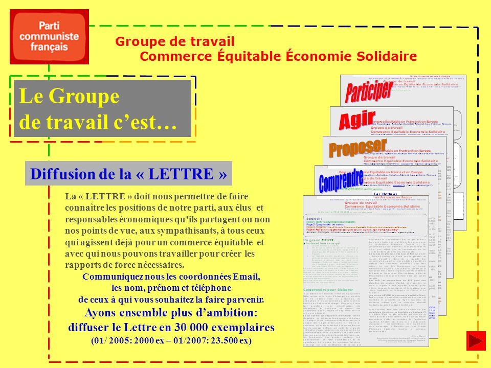 Groupe de travail Commerce Équitable Économie Solidaire Diffusion de la « LETTRE » Le Groupe de travail cest… La « LETTRE » doit nous permettre de fai