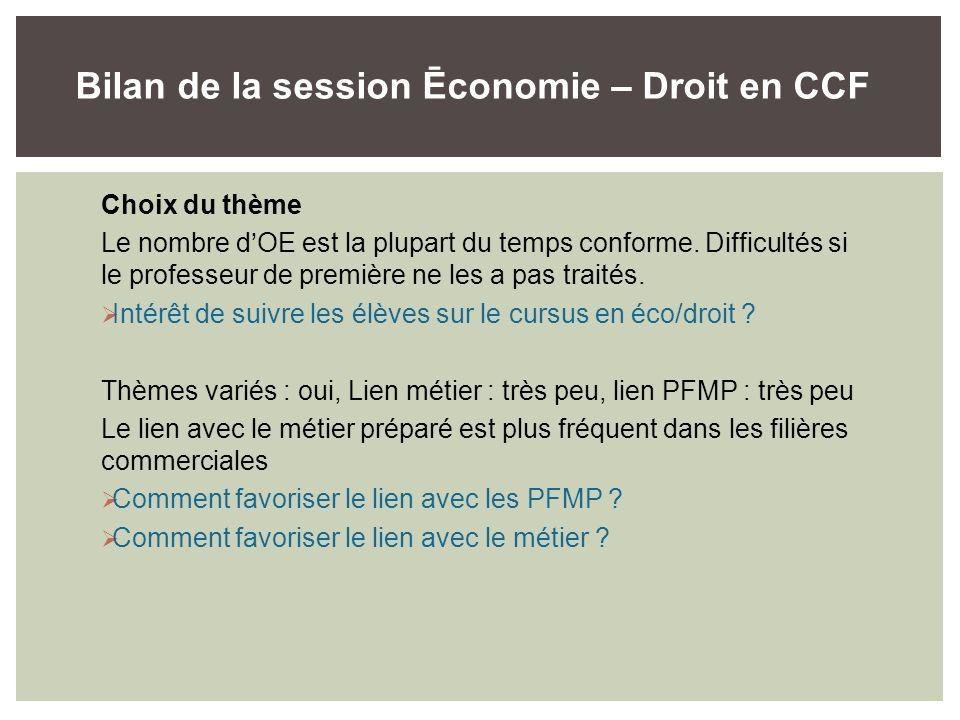 Bilan de la session Ēconomie – Droit en CCF Choix du thème Le nombre dOE est la plupart du temps conforme. Difficultés si le professeur de première ne