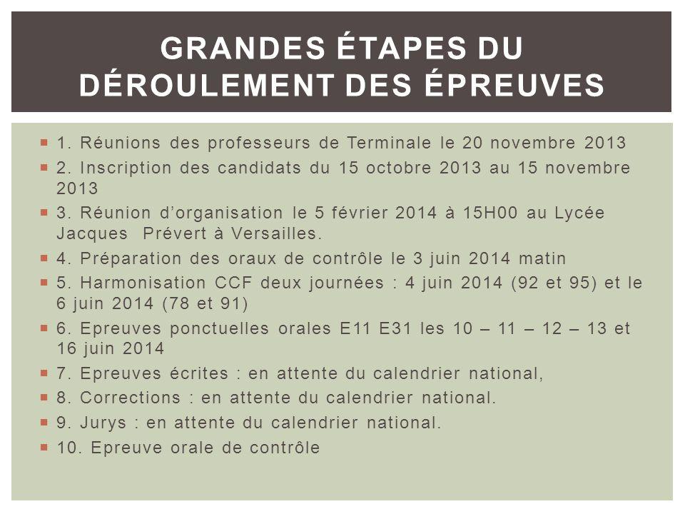 1. Réunions des professeurs de Terminale le 20 novembre 2013 2. Inscription des candidats du 15 octobre 2013 au 15 novembre 2013 3. Réunion dorganisat