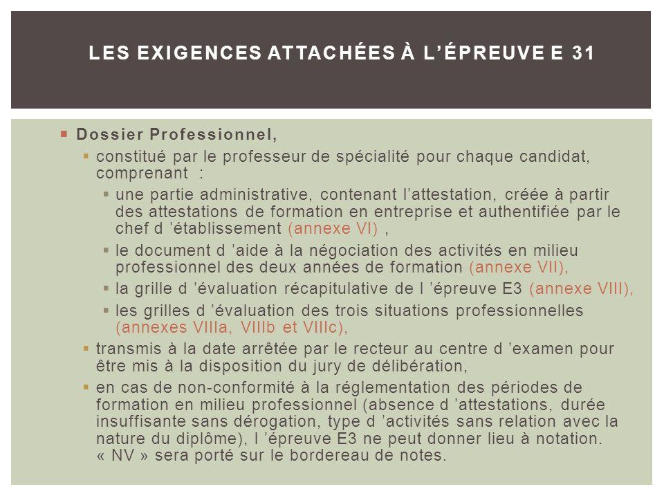 Dossier Professionnel, constitué par le professeur de spécialité pour chaque candidat, comprenant : une partie administrative, contenant lattestation, créée à partir des attestations de formation en entreprise et authentifiée par le chef d établissement (annexe VI), le document d aide à la négociation des activités en milieu professionnel des deux années de formation (annexe VII), la grille d évaluation récapitulative de l épreuve E3 (annexe VIII), les grilles d évaluation des trois situations professionnelles (annexes VIIIa, VIIIb et VIIIc), transmis à la date arrêtée par le recteur au centre d examen pour être mis à la disposition du jury de délibération, en cas de non-conformité à la réglementation des périodes de formation en milieu professionnel (absence d attestations, durée insuffisante sans dérogation, type d activités sans relation avec la nature du diplôme), l épreuve E3 ne peut donner lieu à notation.