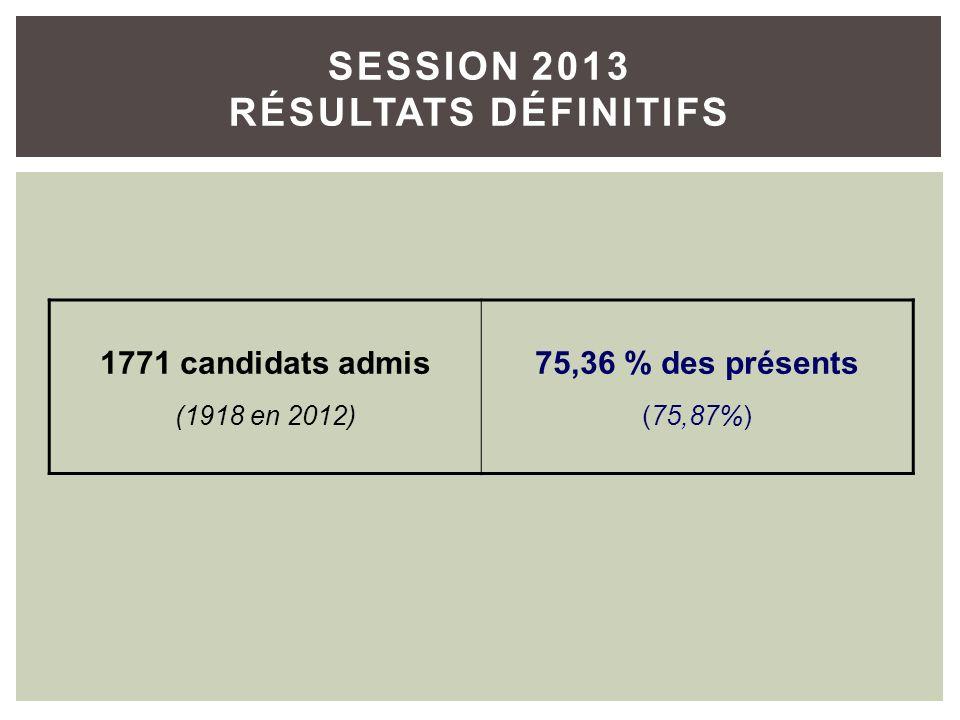 SESSION 2013 RÉSULTATS DÉFINITIFS 1771 candidats admis (1918 en 2012) 75,36 % des présents (75,87%)
