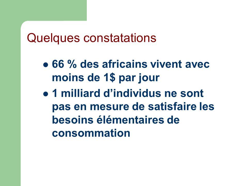 Quelques constatations 66 % des africains vivent avec moins de 1$ par jour 1 milliard dindividus ne sont pas en mesure de satisfaire les besoins élémentaires de consommation