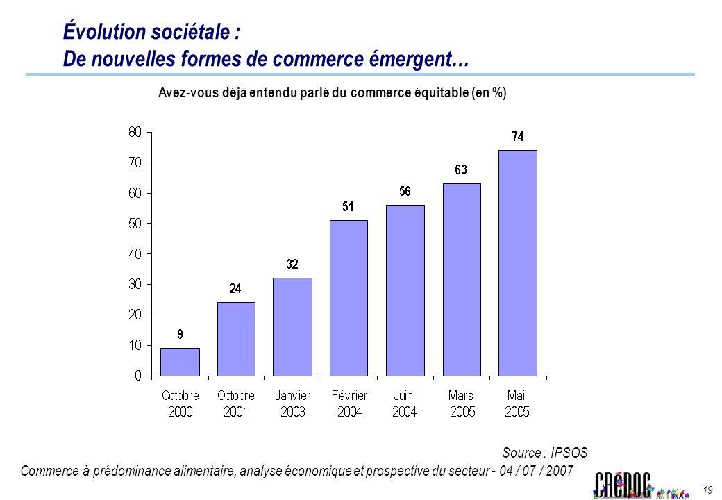 Commerce à prédominance alimentaire, analyse économique et prospective du secteur - 04 / 07 / 2007 19 Évolution sociétale : De nouvelles formes de com