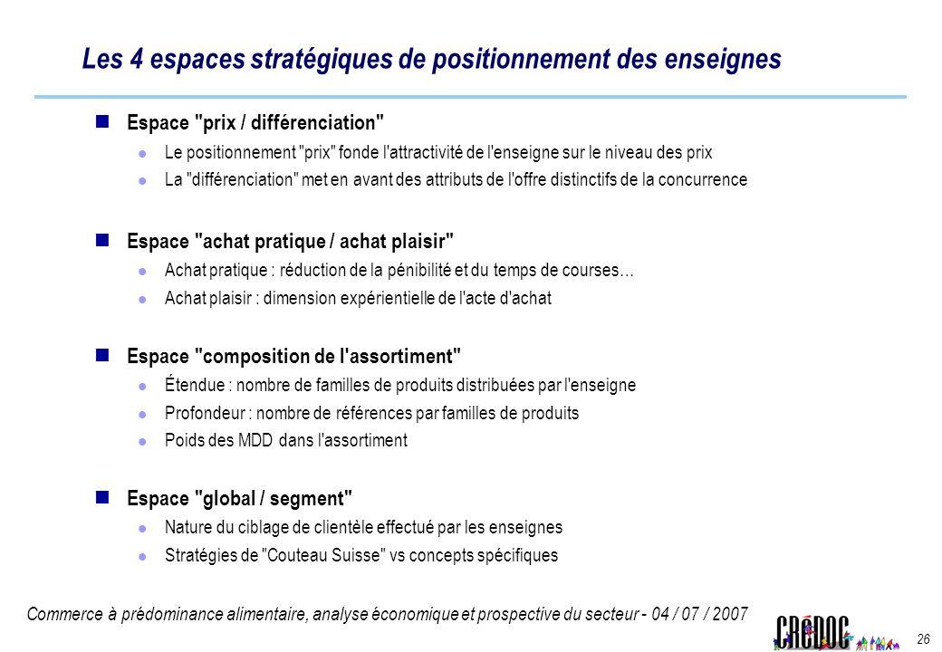 Commerce à prédominance alimentaire, analyse économique et prospective du secteur - 04 / 07 / 2007 26 Les 4 espaces stratégiques de positionnement des