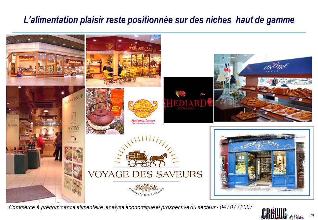 Commerce à prédominance alimentaire, analyse économique et prospective du secteur - 04 / 07 / 2007 29 Lalimentation plaisir reste positionnée sur des