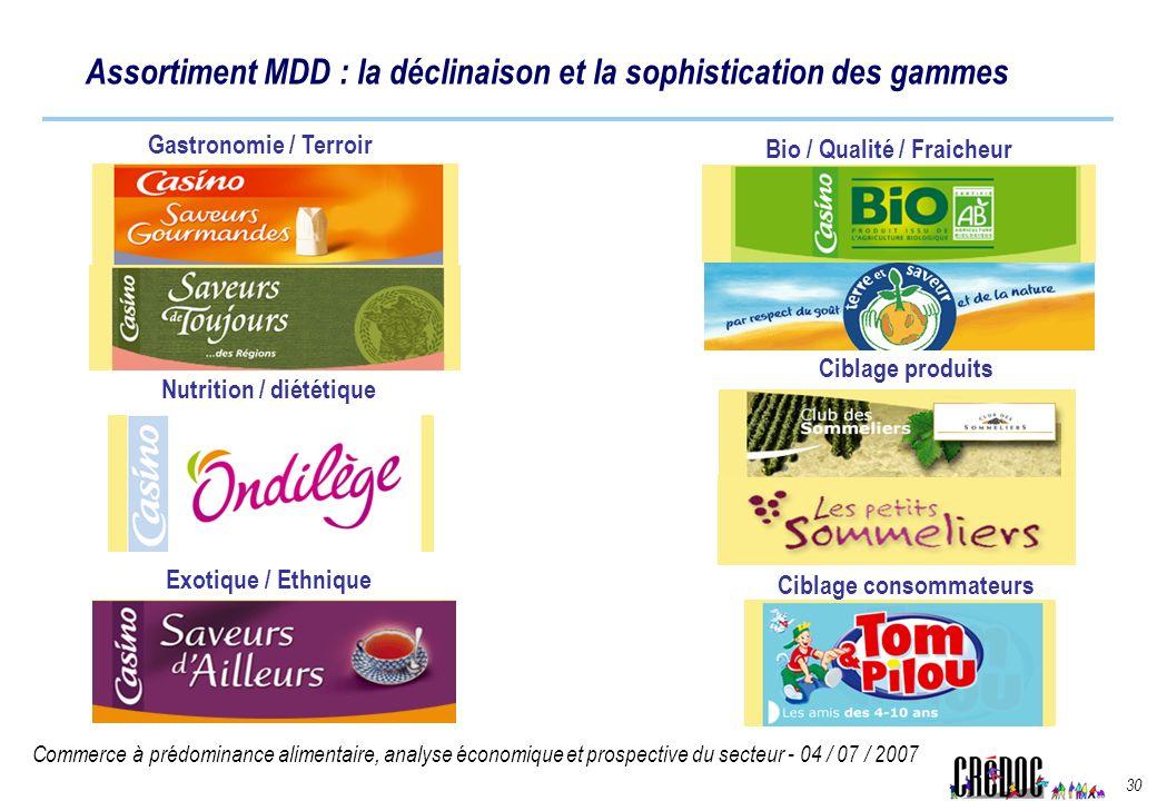 Commerce à prédominance alimentaire, analyse économique et prospective du secteur - 04 / 07 / 2007 30 Gastronomie / Terroir Nutrition / diététique Exo