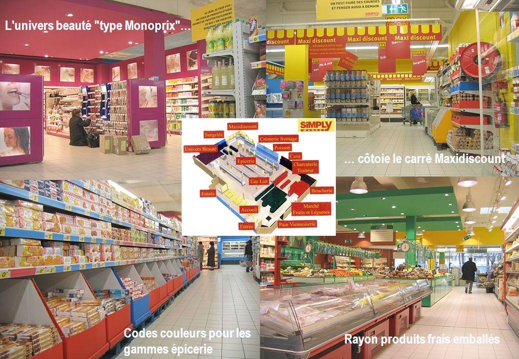 Commerce à prédominance alimentaire, analyse économique et prospective du secteur - 04 / 07 / 2007 31 L'univers beauté