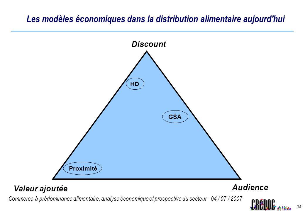 Commerce à prédominance alimentaire, analyse économique et prospective du secteur - 04 / 07 / 2007 34 Discount Audience Valeur ajoutée Proximité HD GS