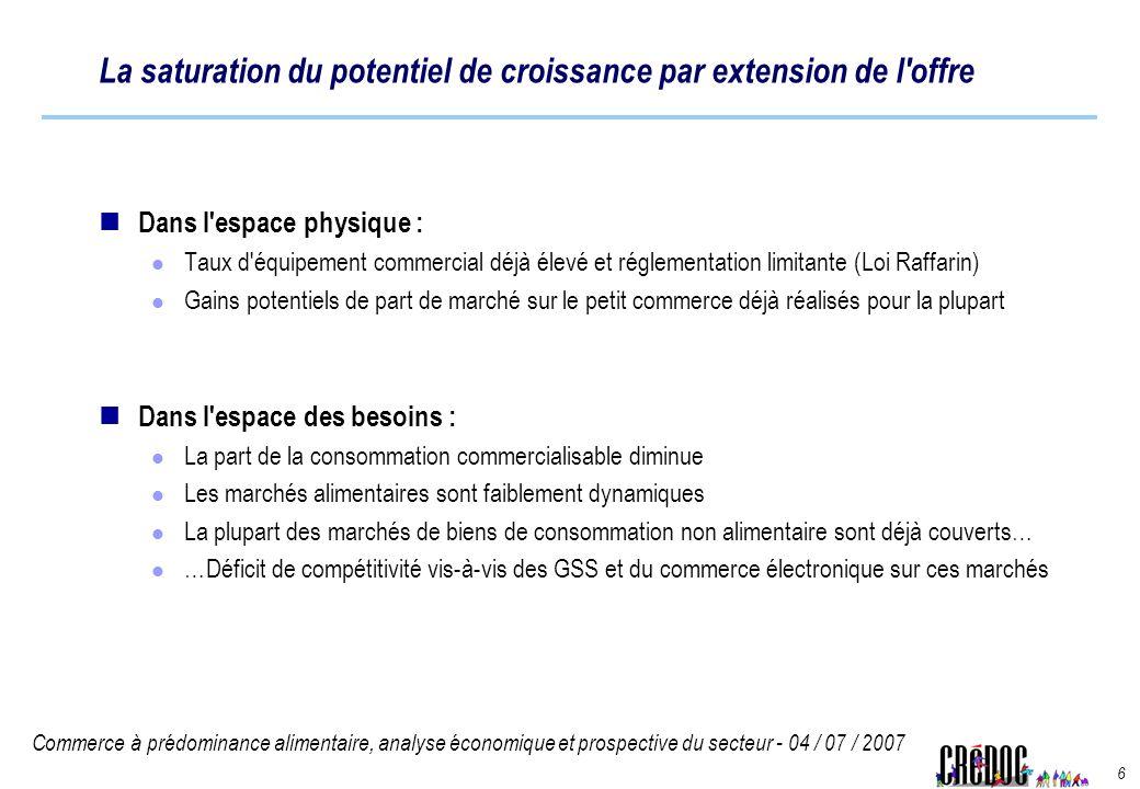 Commerce à prédominance alimentaire, analyse économique et prospective du secteur - 04 / 07 / 2007 6 La saturation du potentiel de croissance par exte