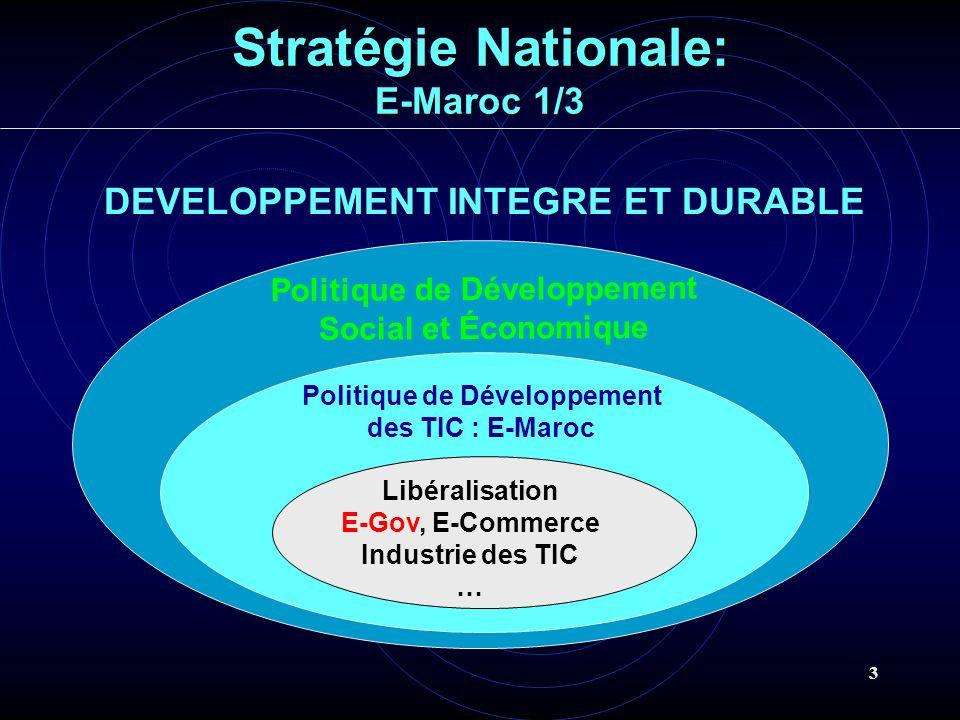 3 DEVELOPPEMENT INTEGRE ET DURABLE Politique de Développement Social et Économique Politique de Développement des TIC : E-Maroc Libéralisation E-Gov, E-Commerce Industrie des TIC … Stratégie Nationale: E-Maroc 1/3