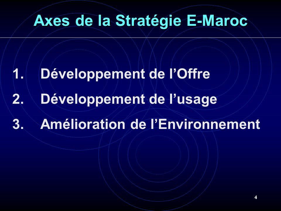 4 1.Développement de lOffre 2.Développement de lusage 3.Amélioration de lEnvironnement Axes de la Stratégie E-Maroc