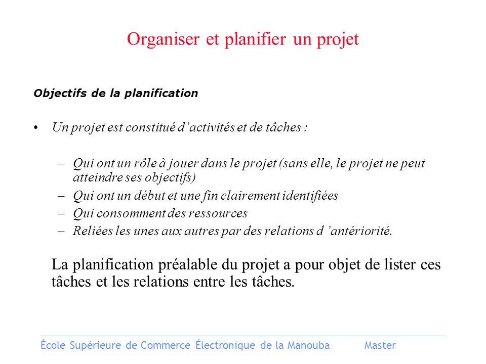 École Supérieure de Commerce Électronique de la ManoubaMaster Objectifs de la planification Un projet est constitué dactivités et de tâches : –Qui ont
