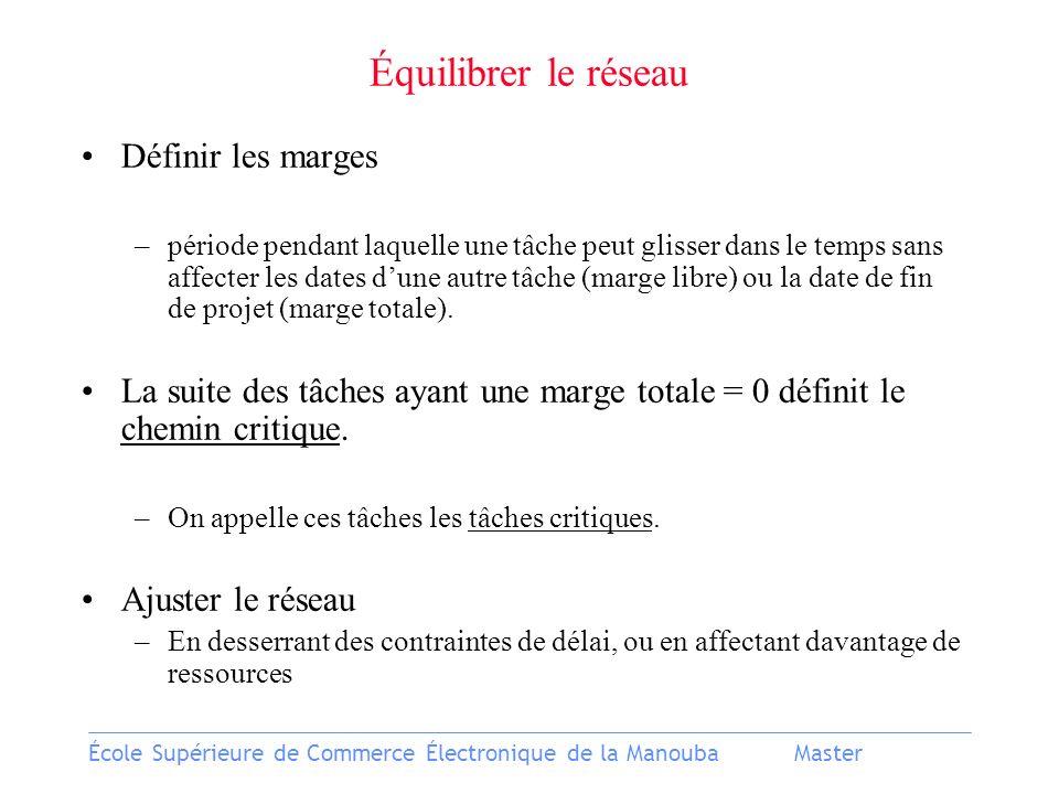 École Supérieure de Commerce Électronique de la ManoubaMaster Définir les marges –période pendant laquelle une tâche peut glisser dans le temps sans affecter les dates dune autre tâche (marge libre) ou la date de fin de projet (marge totale).
