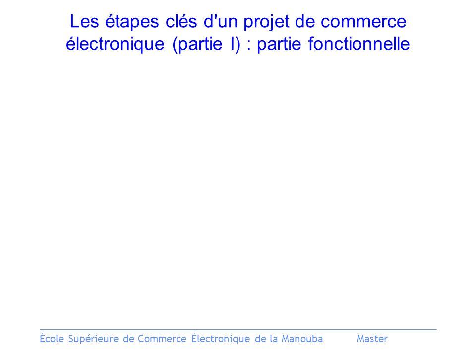 École Supérieure de Commerce Électronique de la ManoubaMaster Les étapes clés d'un projet de commerce électronique (partie I) : partie fonctionnelle