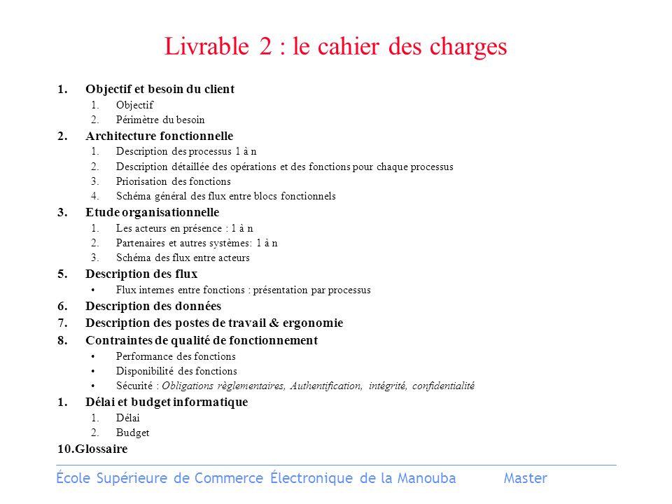 École Supérieure de Commerce Électronique de la ManoubaMaster Livrable 2 : le cahier des charges 1.Objectif et besoin du client 1.Objectif 2.Périmètre
