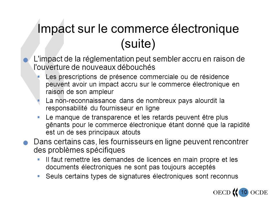 10 Impact sur le commerce électronique (suite) L'impact de la réglementation peut sembler accru en raison de l'ouverture de nouveaux débouchés Les pre