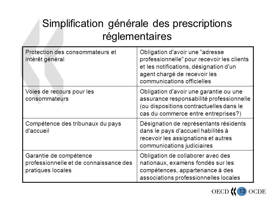 13 Simplification générale des prescriptions réglementaires Protection des consommateurs et intérêt général Obligation d'avoir une