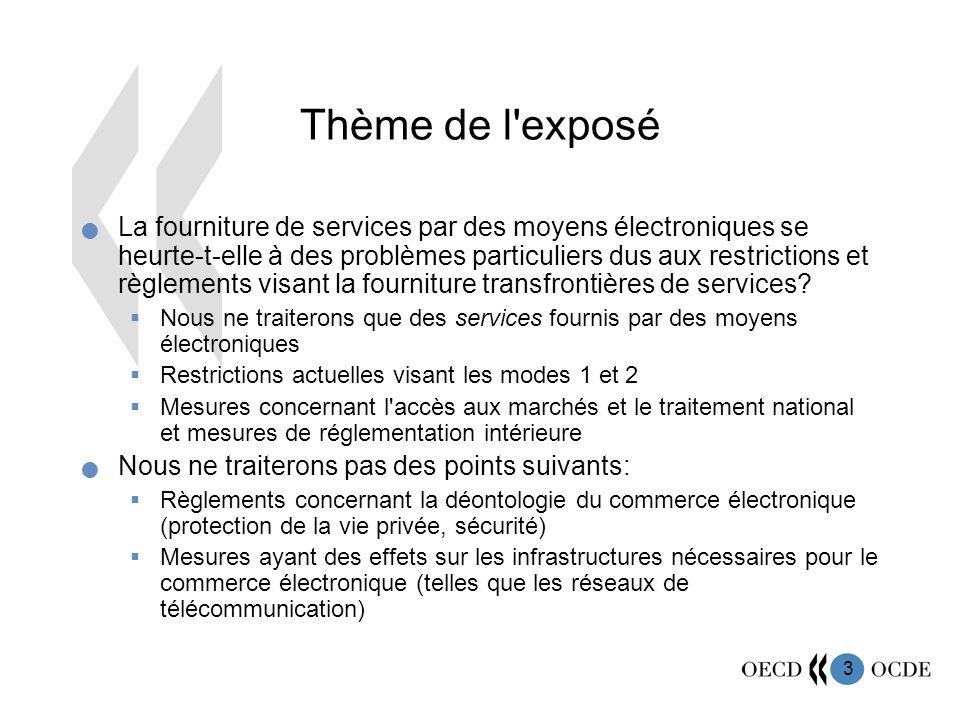 3 Thème de l'exposé La fourniture de services par des moyens électroniques se heurte-t-elle à des problèmes particuliers dus aux restrictions et règle