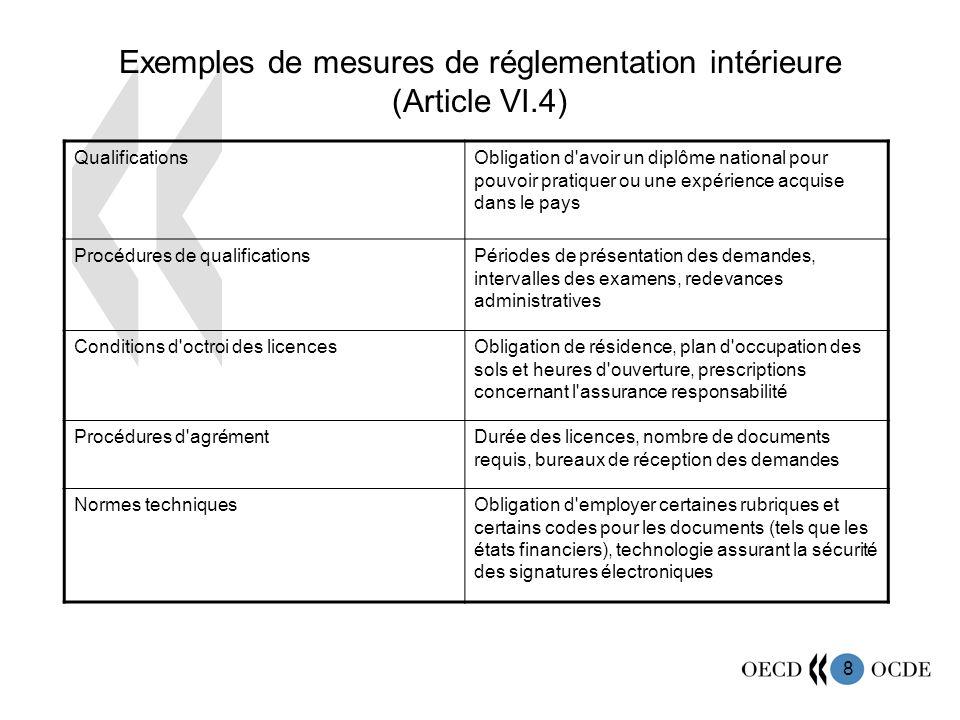 8 Exemples de mesures de réglementation intérieure (Article VI.4) QualificationsObligation d'avoir un diplôme national pour pouvoir pratiquer ou une e