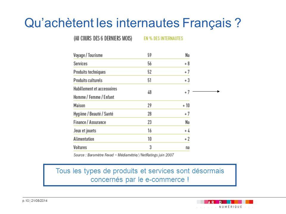 p.10   21/05/2014 Tous les types de produits et services sont désormais concernés par le e-commerce ! Quachètent les internautes Français ?