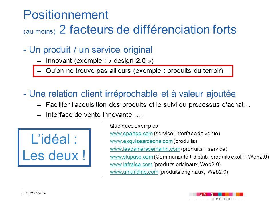 p.12   21/05/2014 Positionnement (au moins) 2 facteurs de différenciation forts - Un produit / un service original –Innovant (exemple : « design 2.0 »