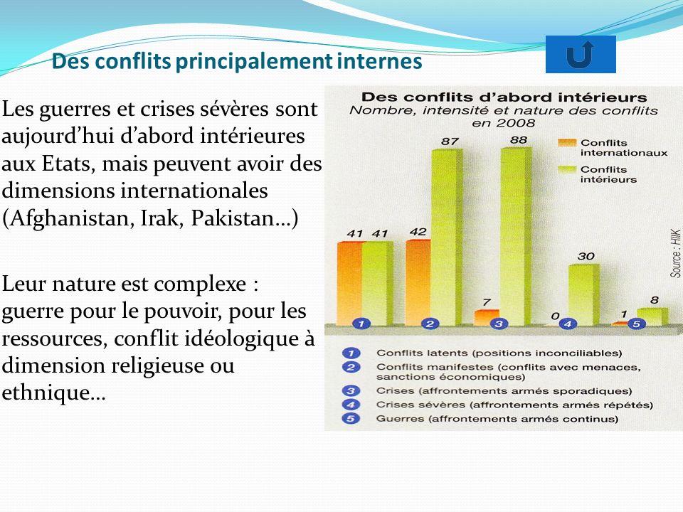 Des conflits principalement internes Les guerres et crises sévères sont aujourdhui dabord intérieures aux Etats, mais peuvent avoir des dimensions int