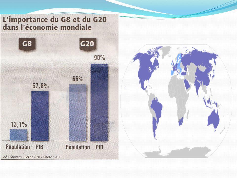 Ambition des pays émergents : Les BRIC (Brésil, Russie, Inde et Chine) contestent lordre international qui les marginalisait (passage du G7 au G8 pour inclure la Chine, création du G20) Ces pays ne sont pas animés par une idéologie comme lUnion soviétique, ils ne se présentent pas comme un modèle alternatif, ils veulent juste « leur part du gâteau » et acceptent les principes de léconomie de marché, même pour la Chine.