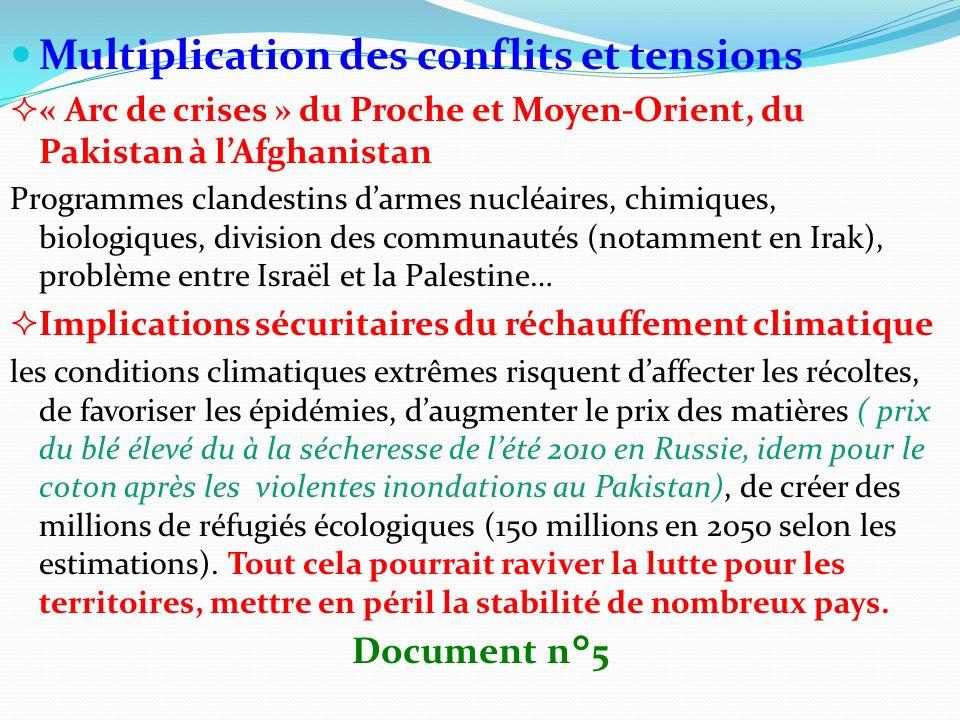 Multiplication des conflits et tensions « Arc de crises » du Proche et Moyen-Orient, du Pakistan à lAfghanistan Programmes clandestins darmes nucléair