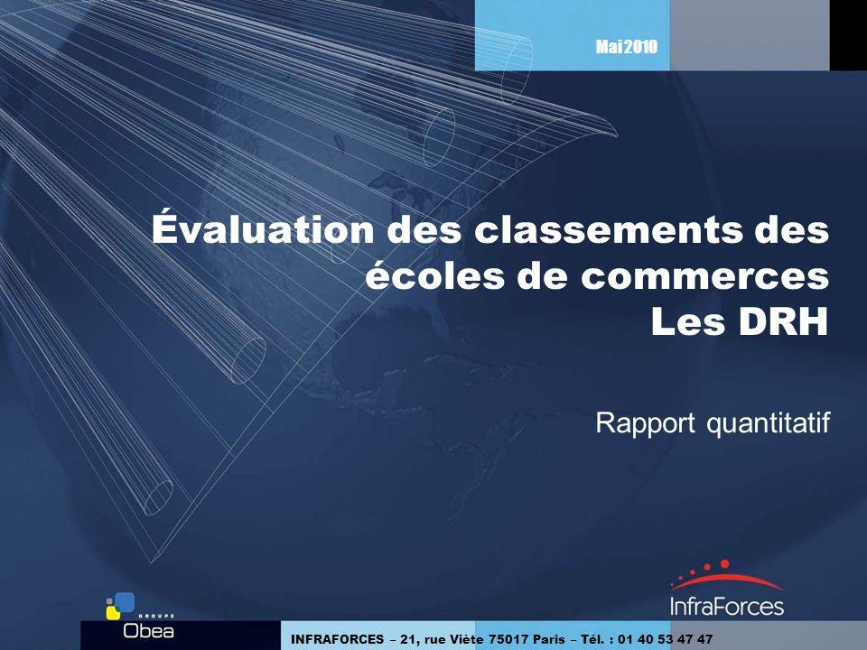 Évaluation des classements des écoles de commerces Les DRH Rapport quantitatif INFRAFORCES – 21, rue Viète 75017 Paris – Tél. : 01 40 53 47 47 Mai 201