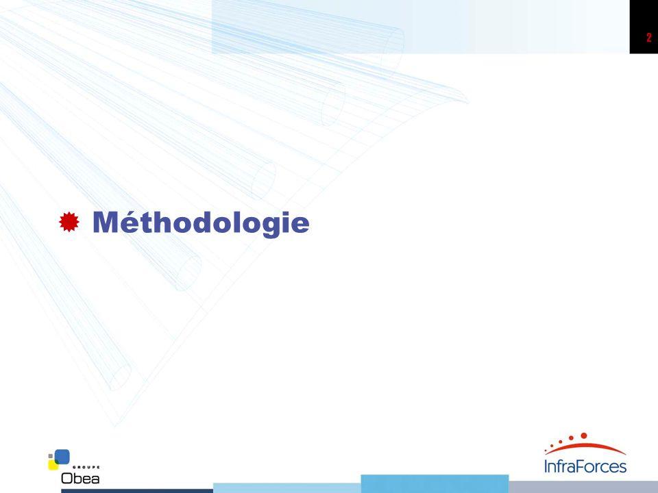 2 Méthodologie