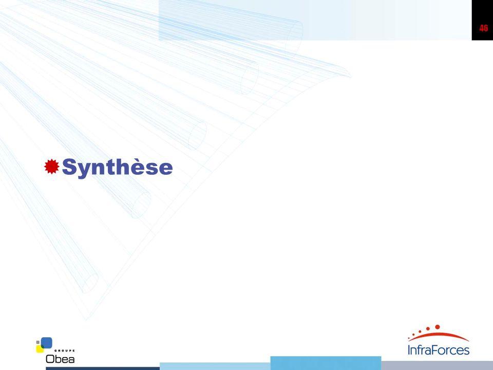 46 Synthèse