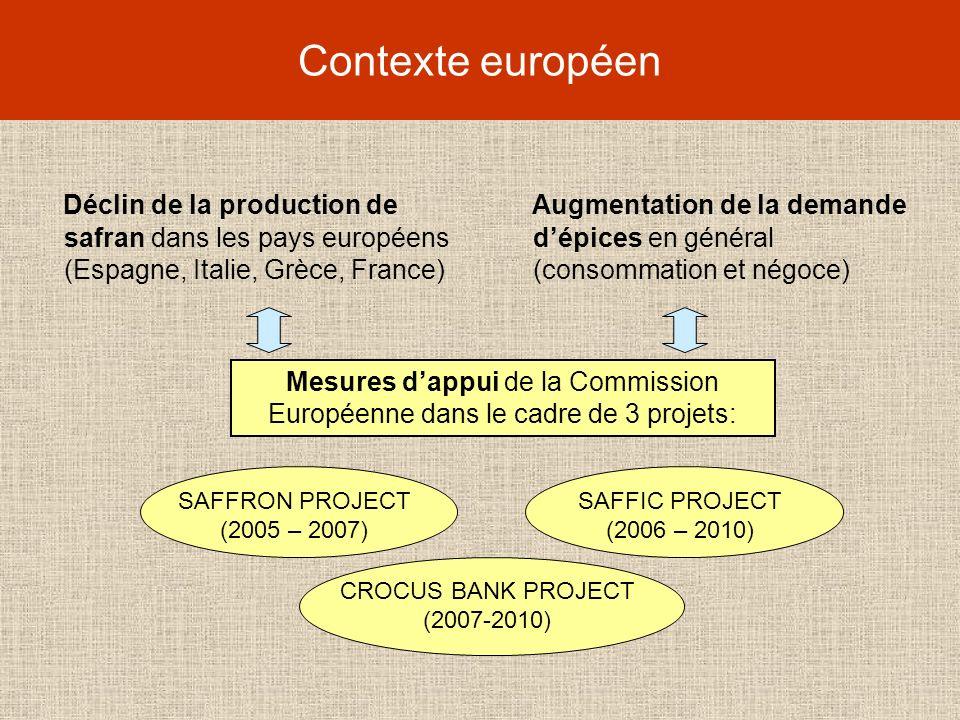 Contexte européen Déclin de la production de safran dans les pays européens (Espagne, Italie, Grèce, France) Augmentation de la demande dépices en gén