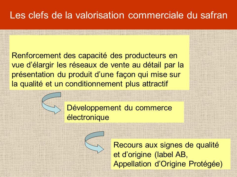 Les clefs de la valorisation commerciale du safran Renforcement des capacité des producteurs en vue délargir les réseaux de vente au détail par la pré